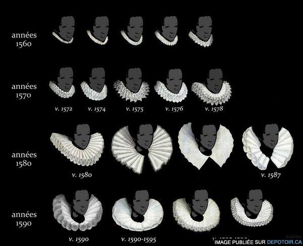 Présentation de la mode de la fraise des années 1560 à l'an 1600