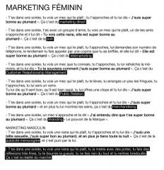 Marketing féminin