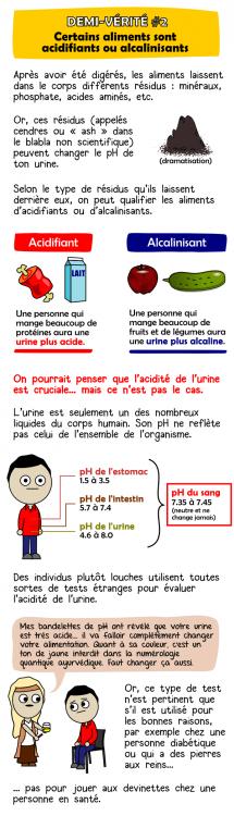 acidite02.thumb.png.69eb6e5da67be4333b1e40f421194d4f.png