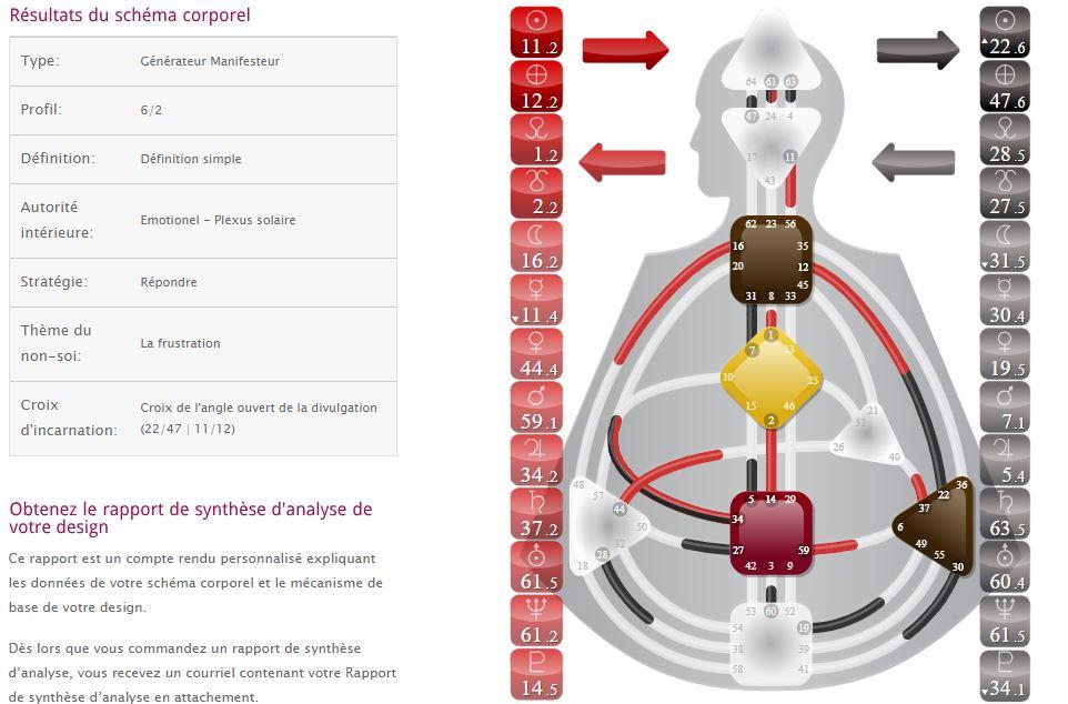 humanDesign.JPG.6bf5a8ee372d334f771bd6125b614f5a.JPG